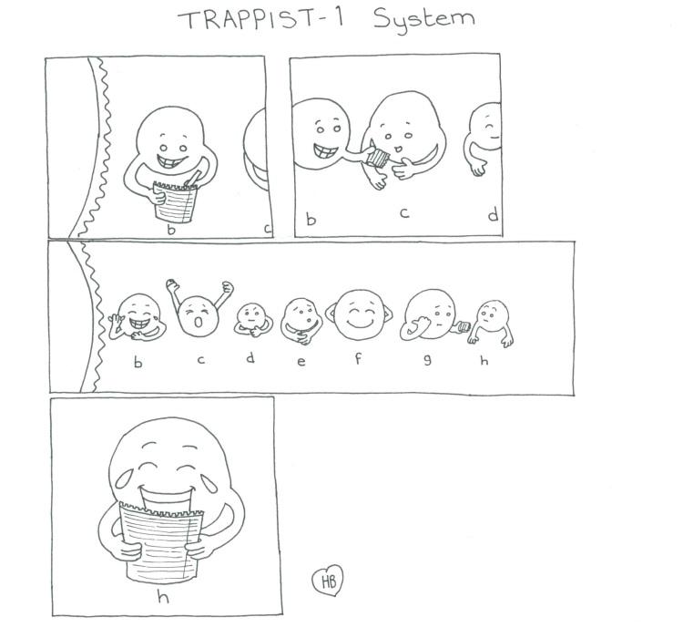trappistnote